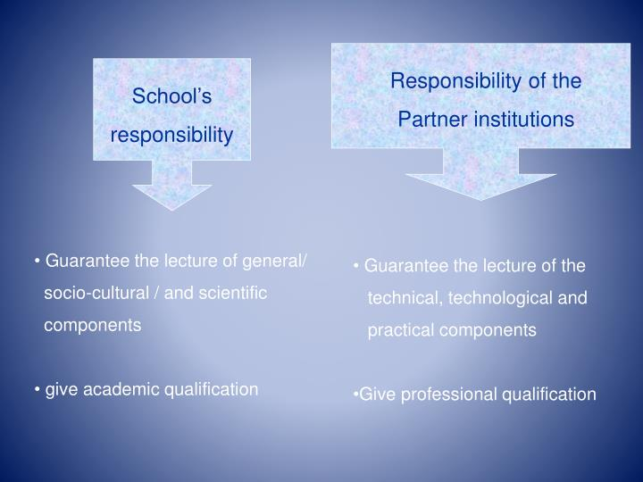 Responsibility of the