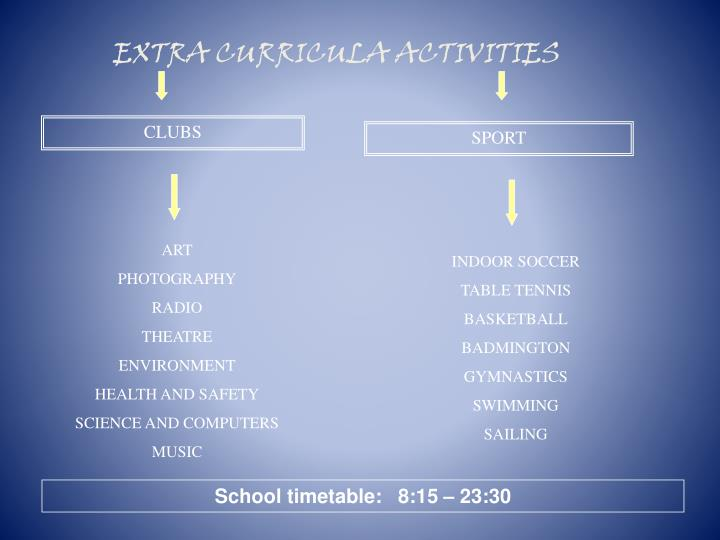 EXTRA CURRICULA ACTIVITIES