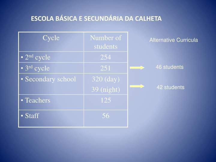 ESCOLA BÁSICA E SECUNDÁRIA DA CALHETA