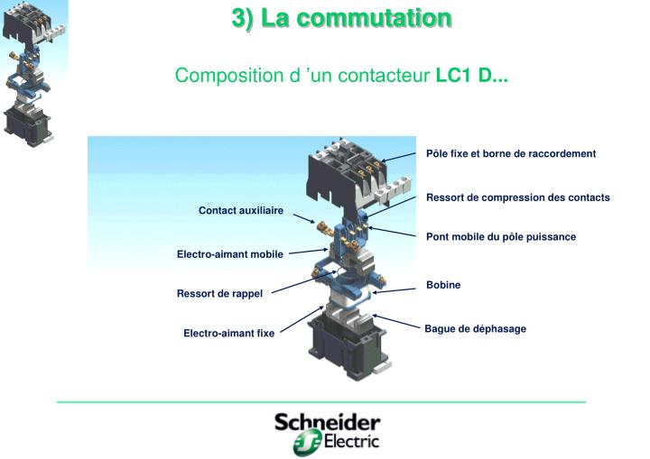 3) La commutation