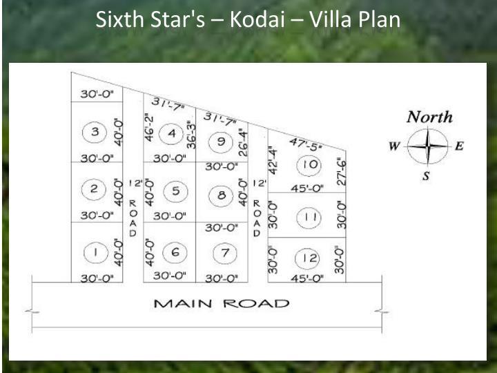 Sixth Star's – Kodai – Villa Plan