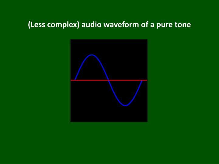 (Less complex) audio waveform of a pure tone