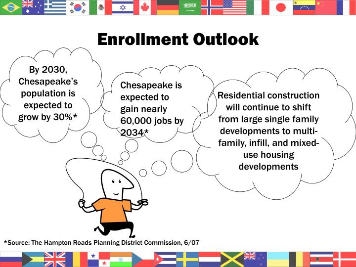 Enrollment Outlook