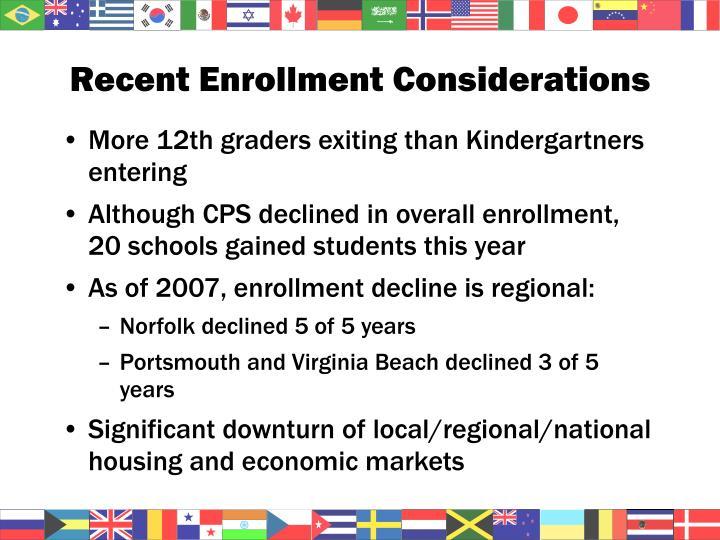Recent Enrollment Considerations