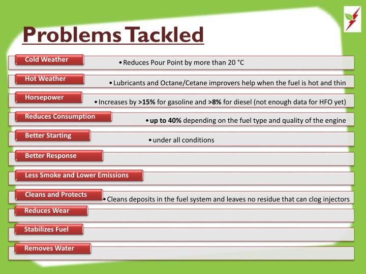 Problems Tackled