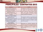 principales contratos 20131