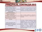 principales contratos 20132
