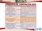 principales contratos 20133