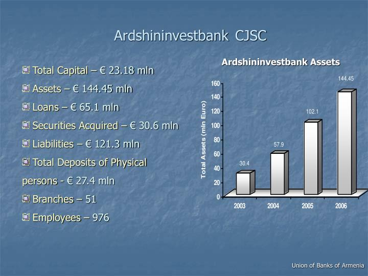 Ardshininvestbank