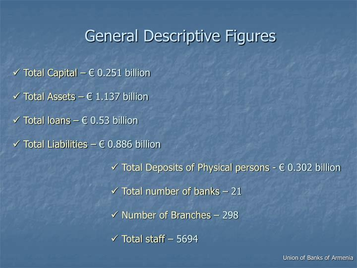 General Descriptive Figures