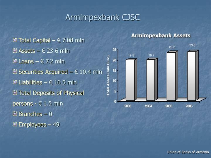 Armimpexbank