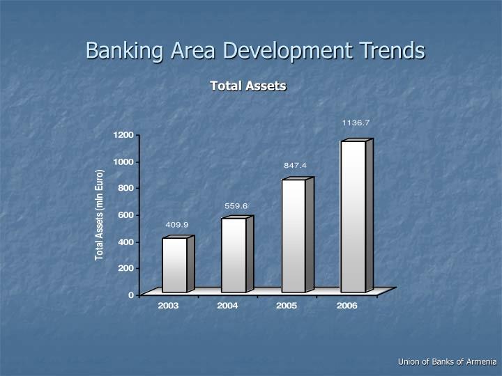 Banking Area Development Trends