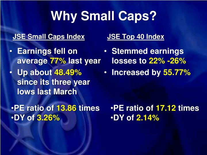 Why Small Caps?