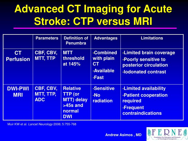 Advanced CT Imaging for Acute Stroke: CTP versus MRI