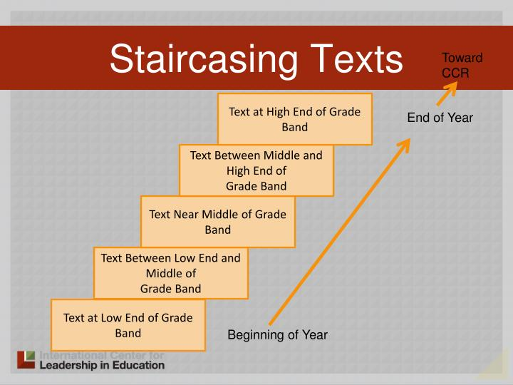 Staircasing Texts