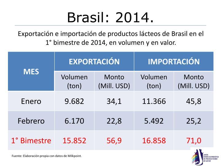 Brasil: 2014.