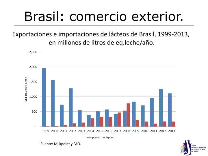 Brasil: comercio exterior.