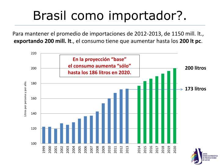 Brasil como importador?.