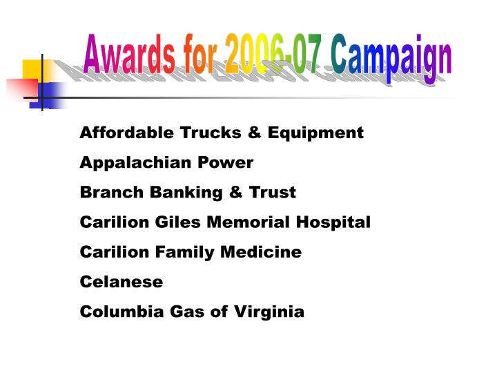 Awards for 2006-07 Campaign
