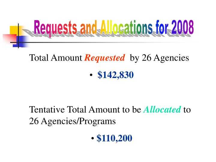 Requests and Allocations for 2008