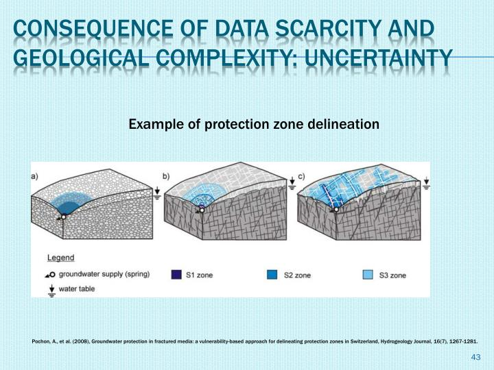 Consequence of data scarcity and geological complexity: UNCERTAINTY