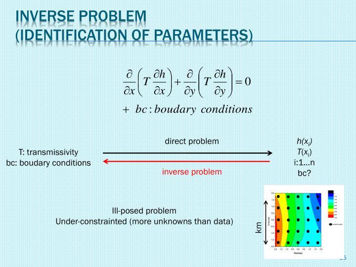 inverse problem