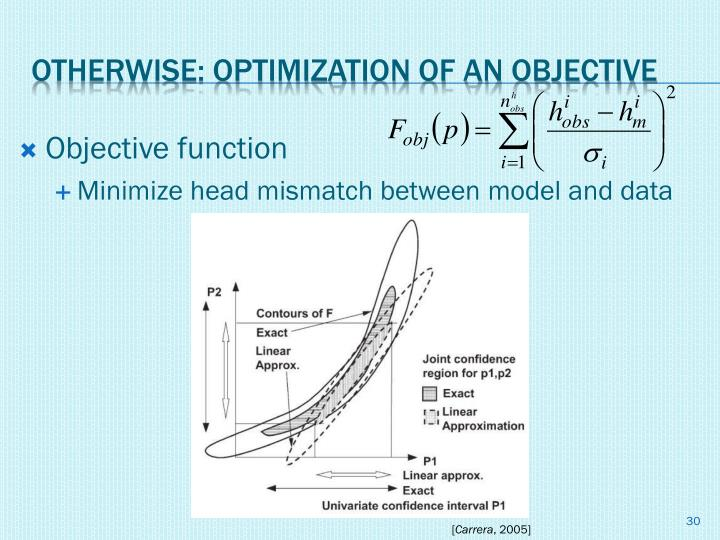 Otherwise: Optimization of an objective