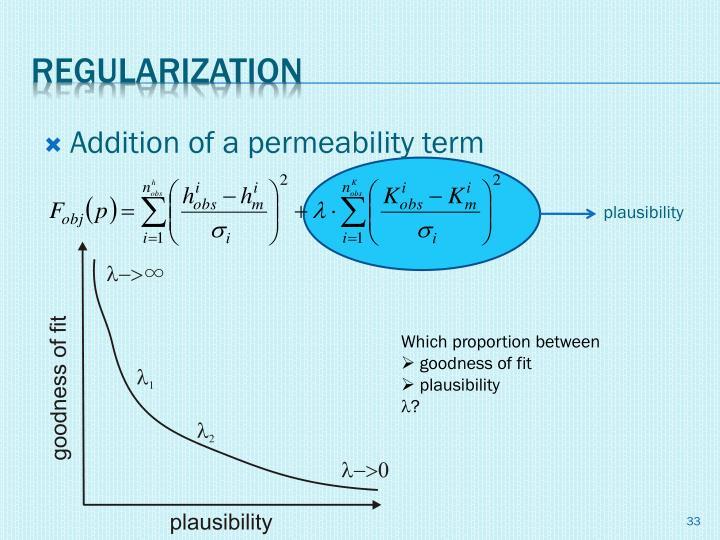 Addition of a permeability term