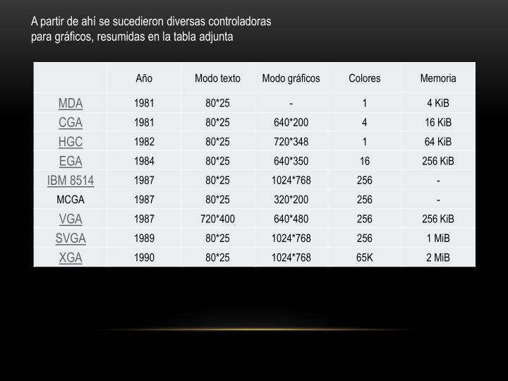 A partir de ahí se sucedieron diversas controladoras para gráficos, resumidas en la tabla adjunta