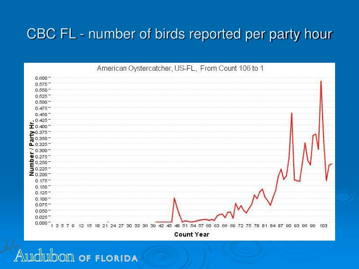 CBC FL - number of birds reported per party hour