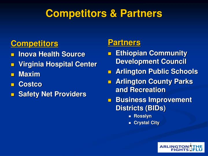 Competitors & Partners
