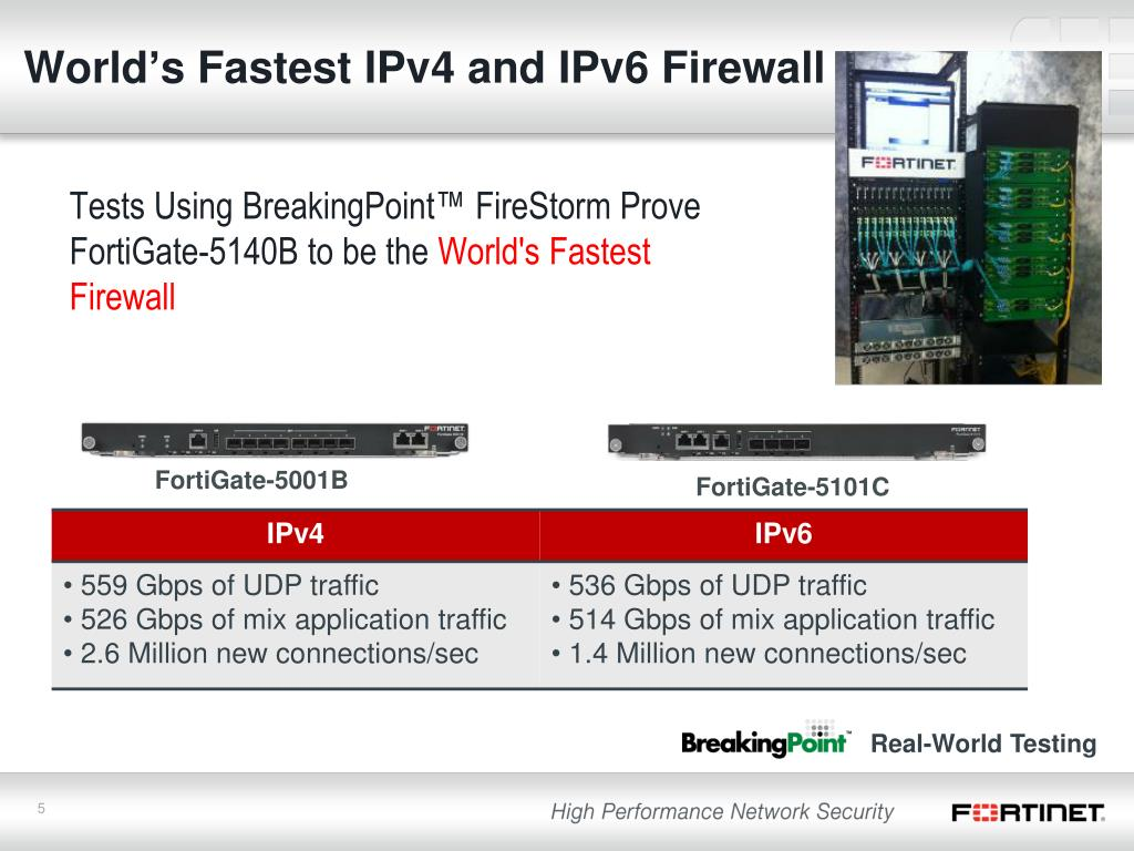 PPT - Fortinet High Performance Network Security PowerPoint