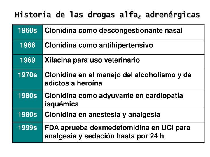 Historia de las drogas alfa 2 adren rgicas