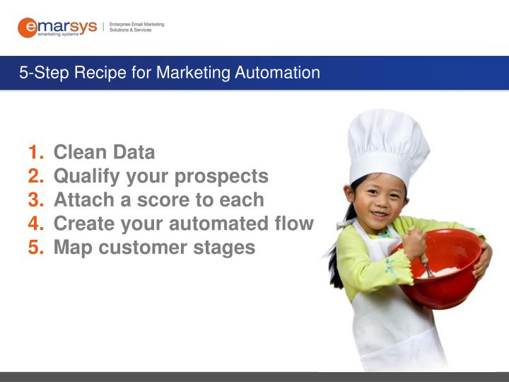 5-Step Recipe for Marketing Automation