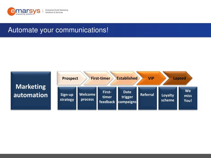 Automate your communications!