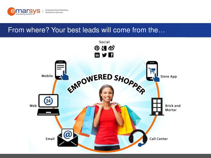 From where? Your best leads will come from the…