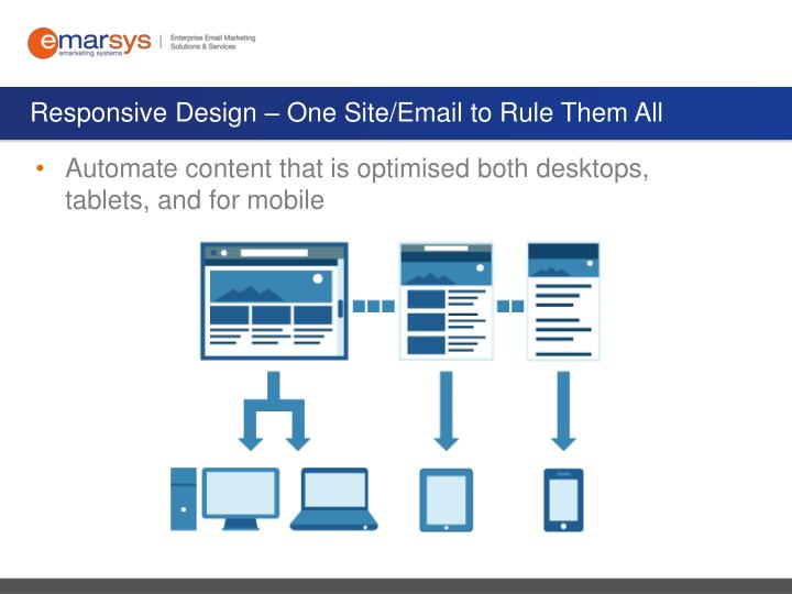 Responsive Design – One Site/Email to Rule Them All