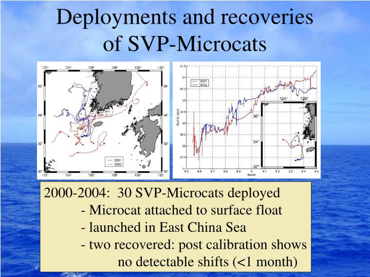 Deployments and recoveries