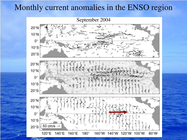 Monthly current anomalies in the ENSO region