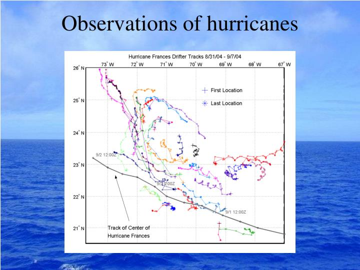Observations of hurricanes