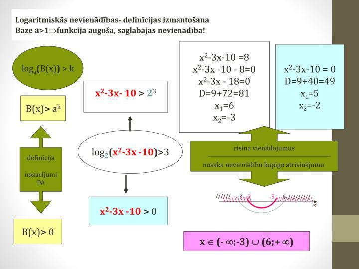 Logaritmiskās nevienādības- definīcijas izmantošana