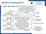modelle im softwareentwurf1