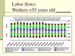 labor flows workers 55 years old