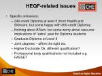 heqf related issues