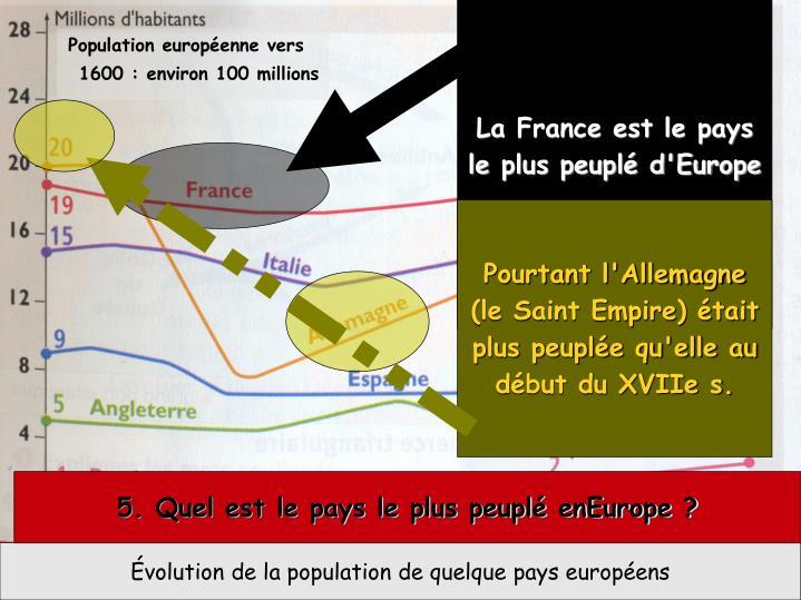 La France est le pays