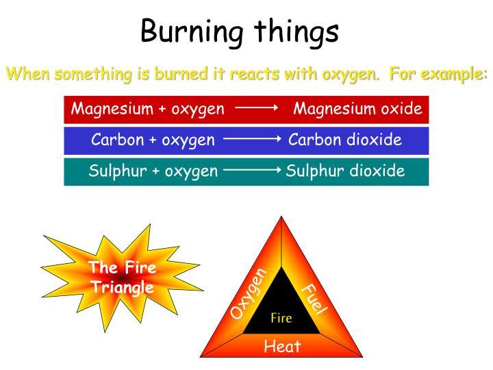 Magnesium + oxygen              Magnesium oxide