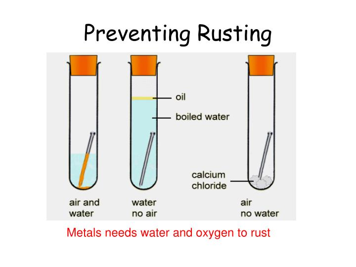 Preventing Rusting