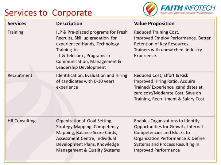 Services to  Corporate