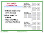 three types of information flow