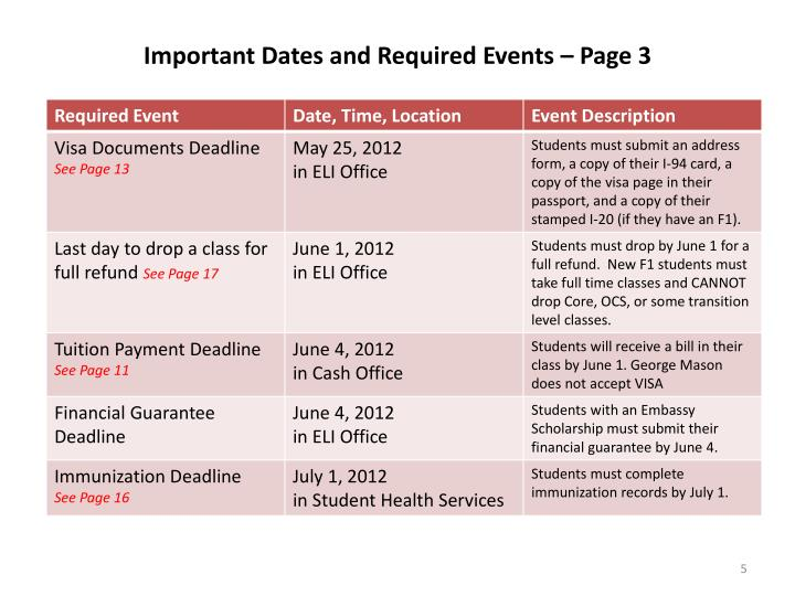 Important Dates and Required Events – Page 3
